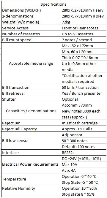 Fujitsu F510 Specifications