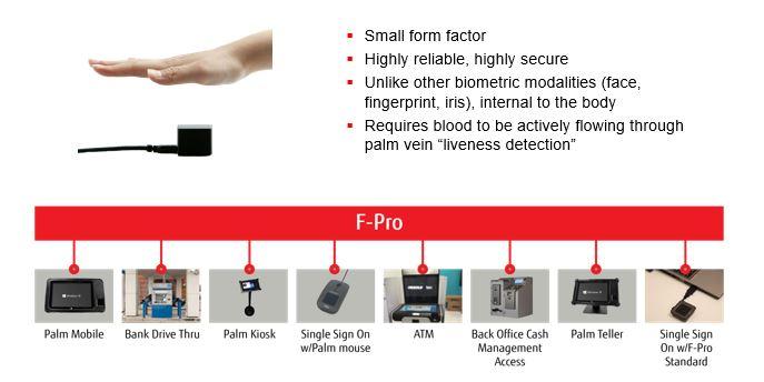 FUjitsu PalmSecure Biometrics F-Pro