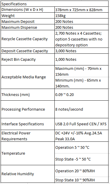 Fujitsu G750L Specifications