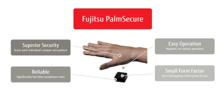 Fujitsu Palm