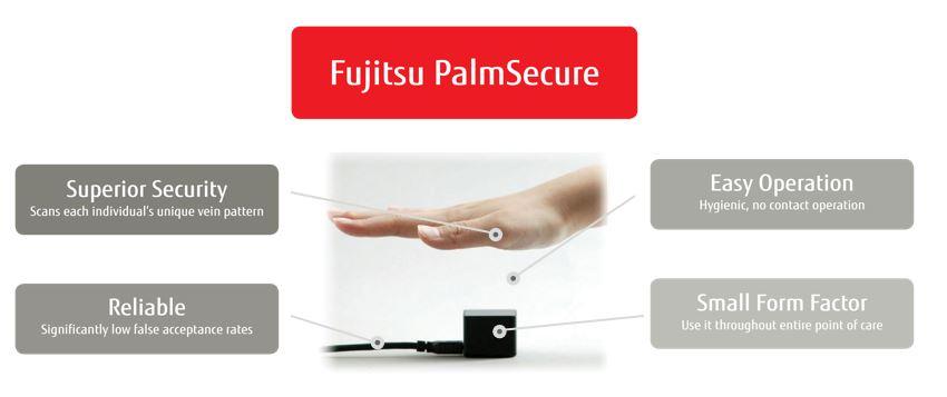 Fujitsu Palm Secure Biometrics